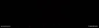 lohr-webcam-24-10-2015-23:10