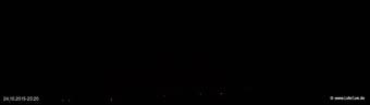 lohr-webcam-24-10-2015-23:20