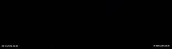 lohr-webcam-26-10-2015-02:40