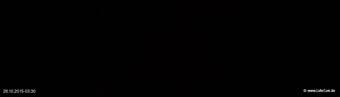 lohr-webcam-26-10-2015-03:30