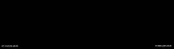 lohr-webcam-27-10-2015-03:20