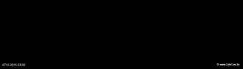 lohr-webcam-27-10-2015-03:30