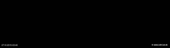 lohr-webcam-27-10-2015-03:40