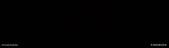 lohr-webcam-27-10-2015-05:00