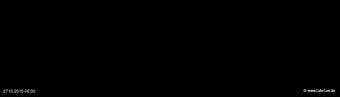 lohr-webcam-27-10-2015-06:00