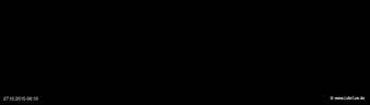 lohr-webcam-27-10-2015-06:10