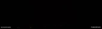 lohr-webcam-04-10-2015-04:00