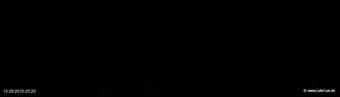 lohr-webcam-13-09-2015-23:20