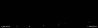 lohr-webcam-15-09-2015-02:00