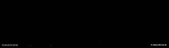 lohr-webcam-15-09-2015-02:50