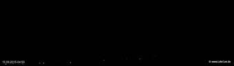 lohr-webcam-15-09-2015-04:50