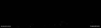 lohr-webcam-25-09-2015-03:30