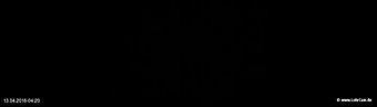 lohr-webcam-13-04-2016-04:20