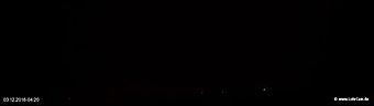 lohr-webcam-03-12-2016-04_20