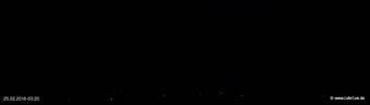 lohr-webcam-25-02-2016-03:20