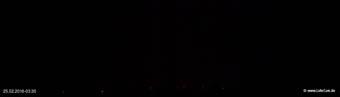 lohr-webcam-25-02-2016-03:30