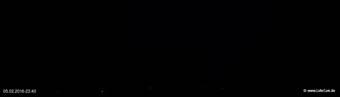 lohr-webcam-05-02-2016-23:40