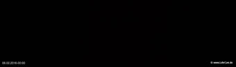 lohr-webcam-06-02-2016-00:00
