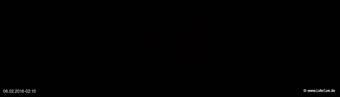 lohr-webcam-06-02-2016-02:10