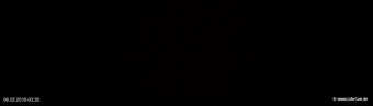 lohr-webcam-06-02-2016-03:30