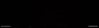 lohr-webcam-10-01-2016-03:10
