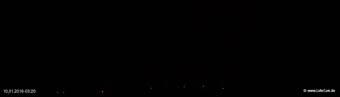 lohr-webcam-10-01-2016-03:20