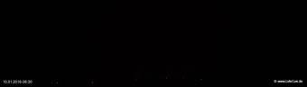 lohr-webcam-10-01-2016-06:30