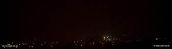 lohr-webcam-18-01-2016-05:40