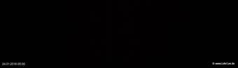 lohr-webcam-24-01-2016-05:00
