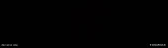lohr-webcam-25-01-2016-18:00