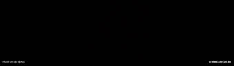 lohr-webcam-25-01-2016-18:50