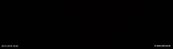 lohr-webcam-25-01-2016-19:40
