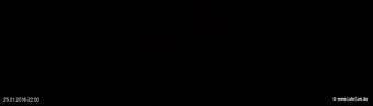 lohr-webcam-25-01-2016-22:00