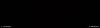 lohr-webcam-25-01-2016-22:30
