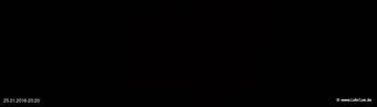 lohr-webcam-25-01-2016-23:20