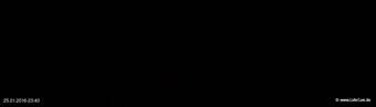 lohr-webcam-25-01-2016-23:40