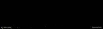 lohr-webcam-26-01-2016-20:20