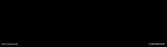 lohr-webcam-29-01-2016-04:40