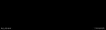 lohr-webcam-29-01-2016-06:20