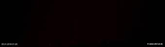 lohr-webcam-05-01-2016-01:20