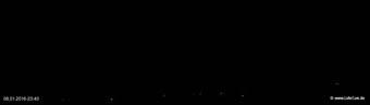 lohr-webcam-08-01-2016-23:40