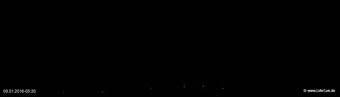 lohr-webcam-09-01-2016-05:30