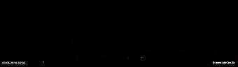 lohr-webcam-03-06-2016-02:00