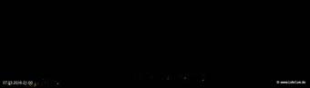 lohr-webcam-07-03-2016-21:00