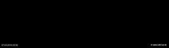 lohr-webcam-07-03-2016-23:30