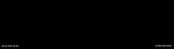 lohr-webcam-08-03-2016-02:20