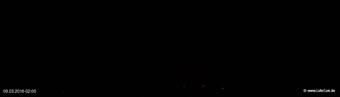 lohr-webcam-09-03-2016-02:00