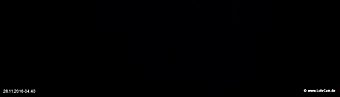 lohr-webcam-28-11-2016-04_40