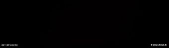 lohr-webcam-06-11-2016-00_00