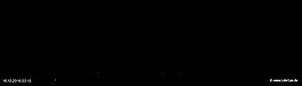 lohr-webcam-16-10-2016-03_10